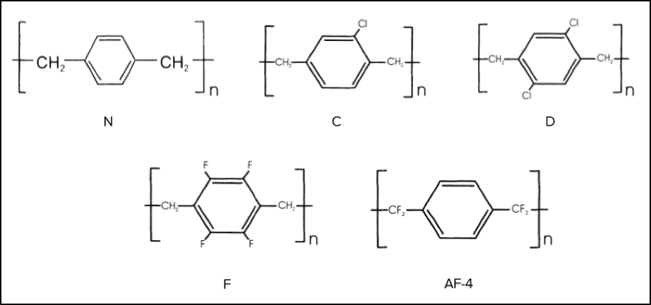 Chemical structure of parylene dimers N, parylene C, parylene D, parylene f and parylene AF-4